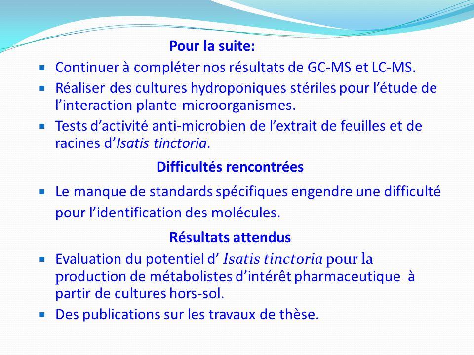 Pour la suite:  Continuer à compléter nos résultats de GC-MS et LC-MS.  Réaliser des cultures hydroponiques stériles pour l'étude de l'interaction p