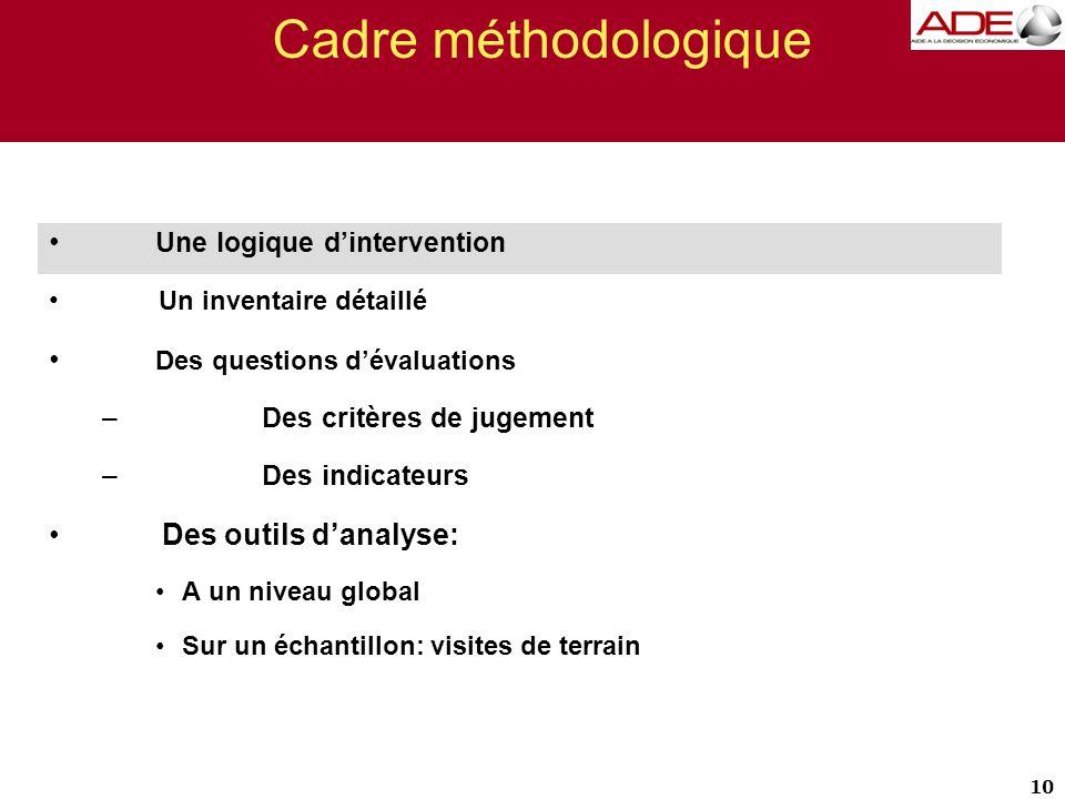 Cadre méthodologique Une logique d'intervention Un inventaire détaillé Des questions d'évaluations –Des critères de jugement –Des indicateurs Des outi