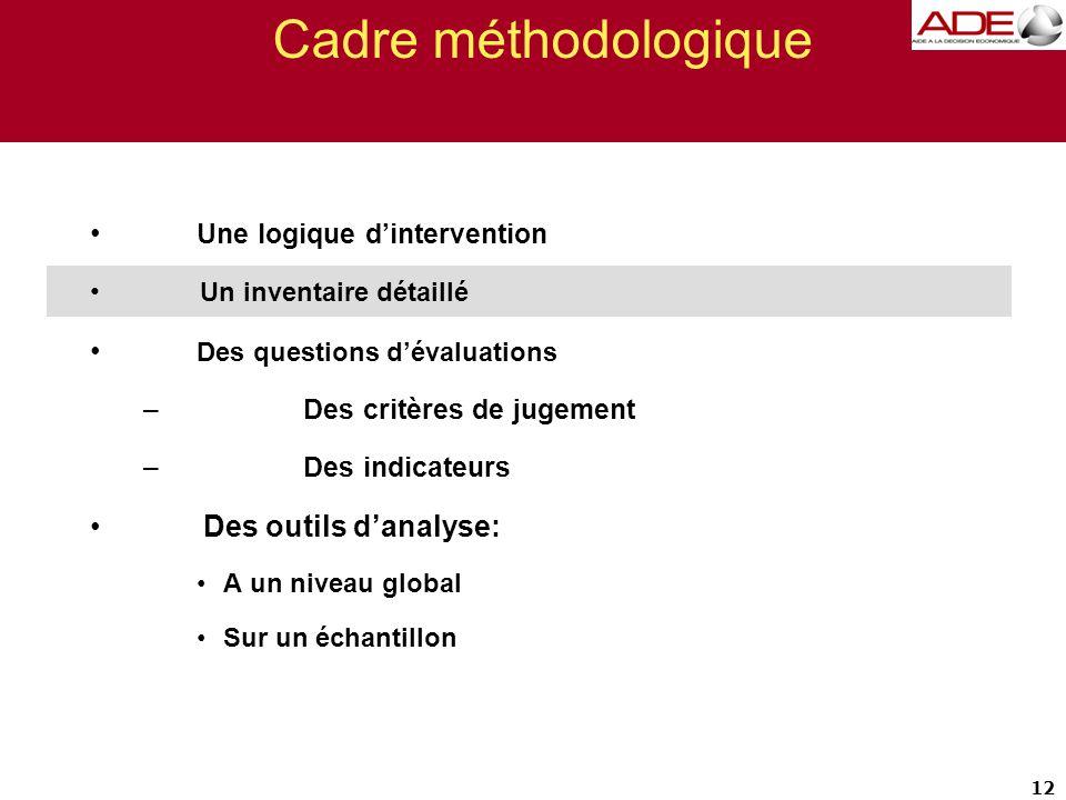 Cadre méthodologique Une logique d'intervention Un inventaire détaillé Des questions d'évaluations –Des critères de jugement –Des indicateurs Des outils d'analyse: A un niveau global Sur un échantillon 12
