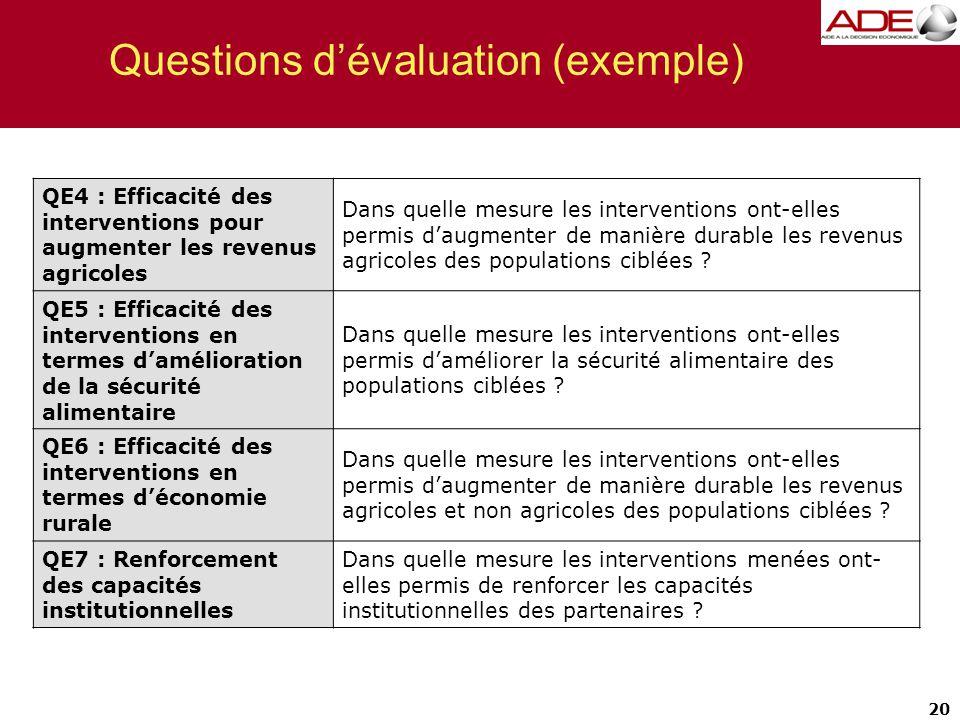 20 Questions d'évaluation (exemple) QE4 : Efficacité des interventions pour augmenter les revenus agricoles Dans quelle mesure les interventions ont-elles permis d'augmenter de manière durable les revenus agricoles des populations ciblées .