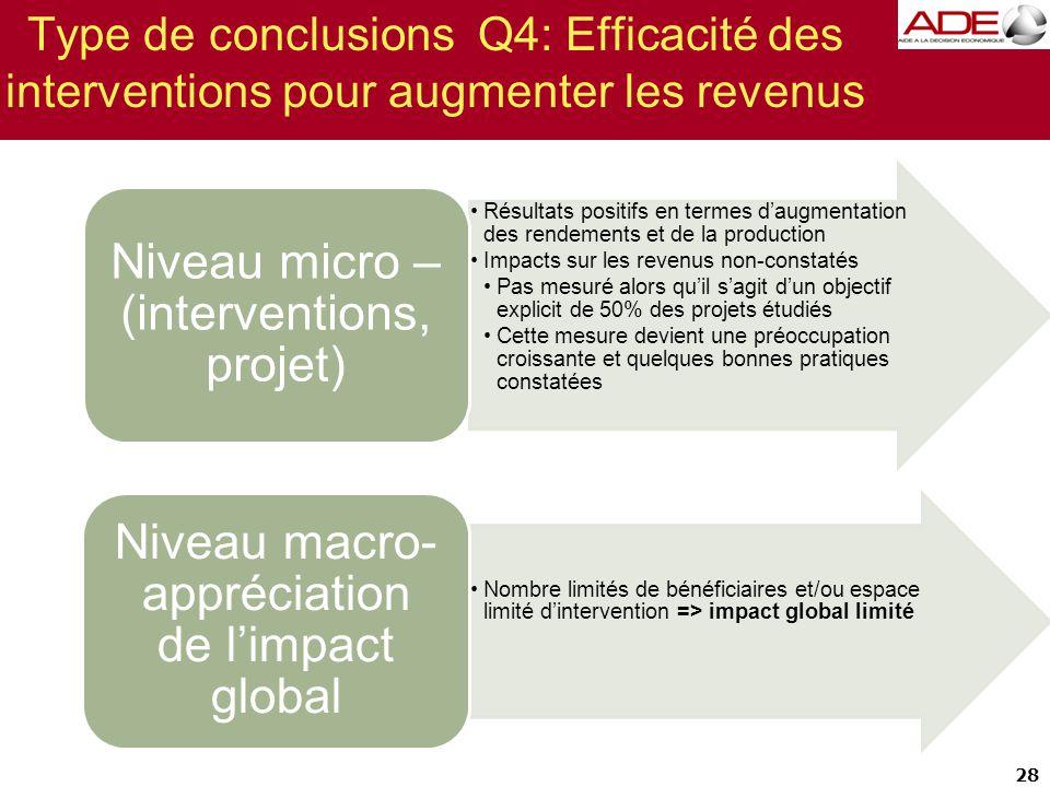 Type de conclusions Q4: Efficacité des interventions pour augmenter les revenus 28 Résultats positifs en termes d'augmentation des rendements et de la production Impacts sur les revenus non-constatés Pas mesuré alors qu'il s'agit d'un objectif explicit de 50% des projets étudiés Cette mesure devient une préoccupation croissante et quelques bonnes pratiques constatées Niveau micro – (interventions, projet) Nombre limités de bénéficiaires et/ou espace limité d'intervention => impact global limité Niveau macro- appréciation de l'impact global