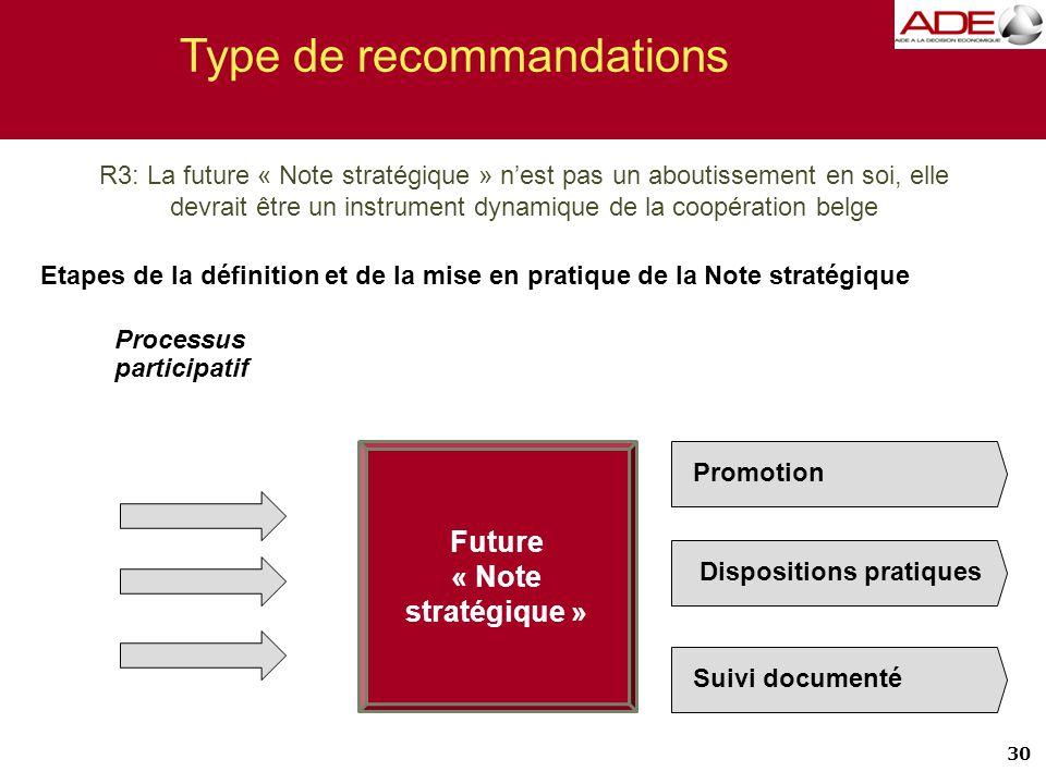 R3: La future « Note stratégique » n'est pas un aboutissement en soi, elle devrait être un instrument dynamique de la coopération belge 30 Future « Note stratégique » Promotion Dispositions pratiques Suivi documenté Etapes de la définition et de la mise en pratique de la Note stratégique Processus participatif Type de recommandations