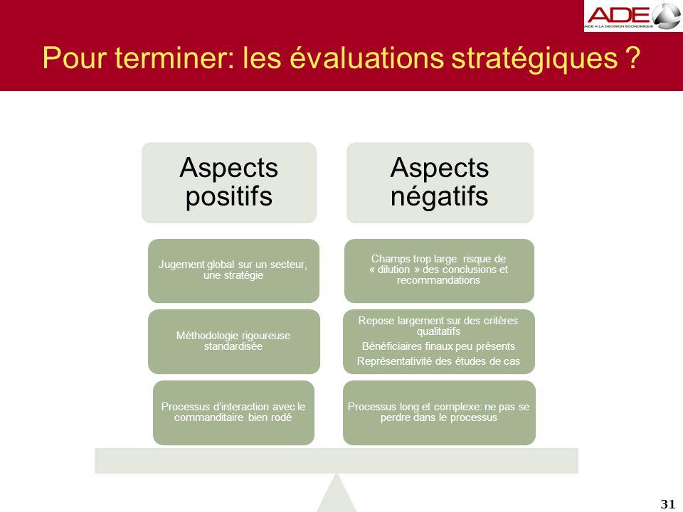 Pour terminer: les évaluations stratégiques ? Aspects positifs Aspects négatifs Processus long et complexe: ne pas se perdre dans le processus Repose