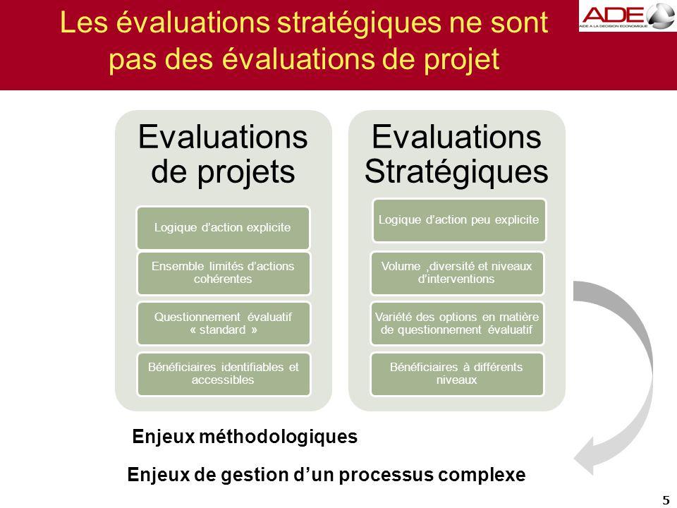 Les évaluations stratégiques ne sont pas des évaluations de projet Enjeux méthodologiques Enjeux de gestion d'un processus complexe 5 Evaluations de p