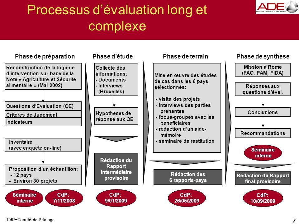 Processus d'évaluation long et complexe 7 Hypothèses de réponse aux QE Questions d'Evaluation (QE) Critères de Jugement Indicateurs Proposition d'un é
