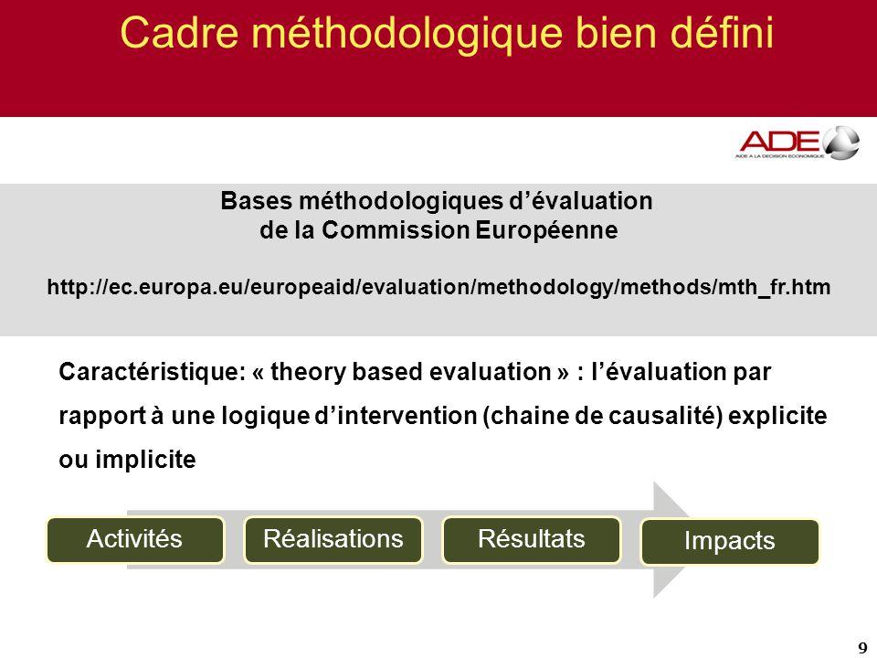 Bases méthodologiques d'évaluation de la Commission Européenne http://ec.europa.eu/europeaid/evaluation/methodology/methods/mth_fr.htm Cadre méthodologique bien défini Caractéristique: « theory based evaluation » : l'évaluation par rapport à une logique d'intervention (chaine de causalité) explicite ou implicite 9 ActivitésRéalisationsRésultatsImpacts
