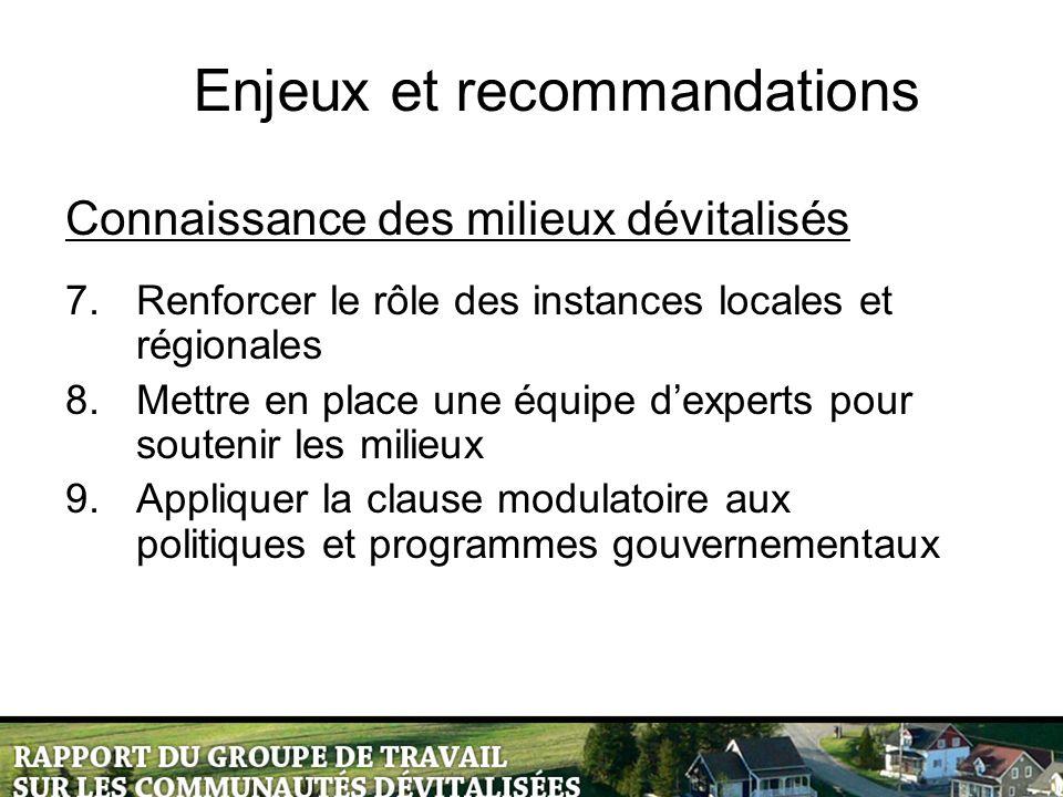 Enjeux et recommandations Connaissance des milieux dévitalisés 7.Renforcer le rôle des instances locales et régionales 8.Mettre en place une équipe d'