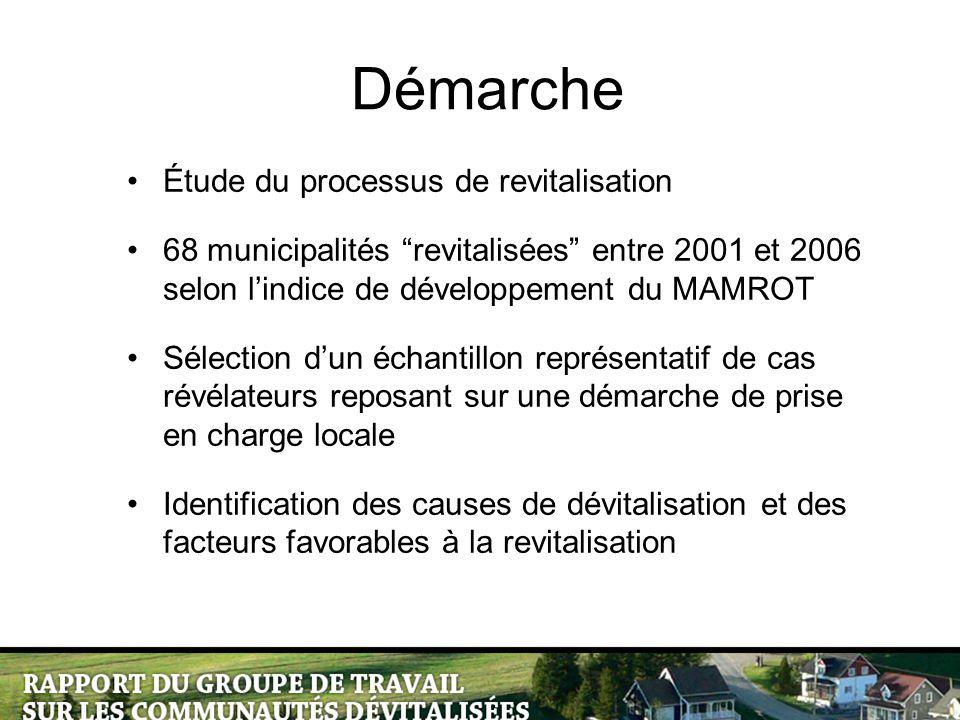 Démarche Étude du processus de revitalisation 68 municipalités revitalisées entre 2001 et 2006 selon l'indice de développement du MAMROT Sélection d'un échantillon représentatif de cas révélateurs reposant sur une démarche de prise en charge locale Identification des causes de dévitalisation et des facteurs favorables à la revitalisation