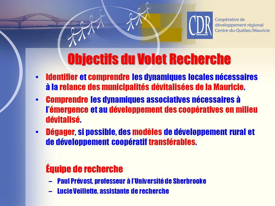 Identifier et comprendre les dynamiques locales nécessaires à la relance des municipalités dévitalisées de la Mauricie. Comprendre les dynamiques asso