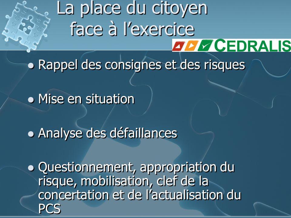 La place du citoyen face à l'exercice Rappel des consignes et des risques Mise en situation Analyse des défaillances Questionnement, appropriation du