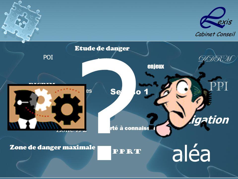 Mitigation enjeux risques aléa fontis Zone de danger maximale Zone Z 2 Seveso 1 Seveso 2 DICRIM DDRM Porté à connaissance DRIRE prévention PPI POI PPR