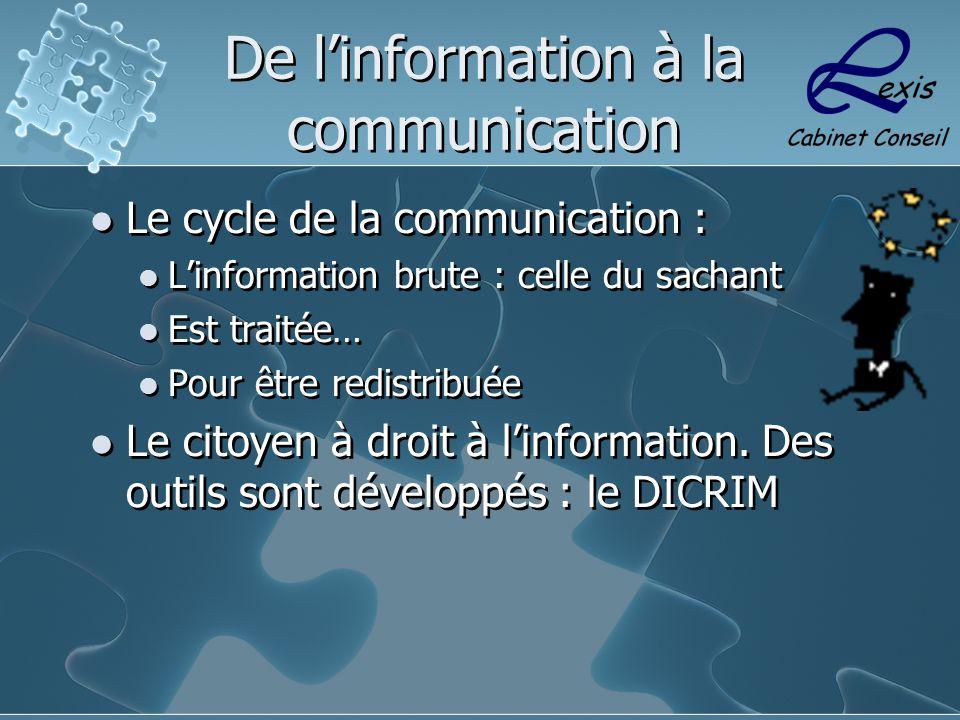 De l'information à la communication Le cycle de la communication : L'information brute : celle du sachant Est traitée… Pour être redistribuée Le citoy