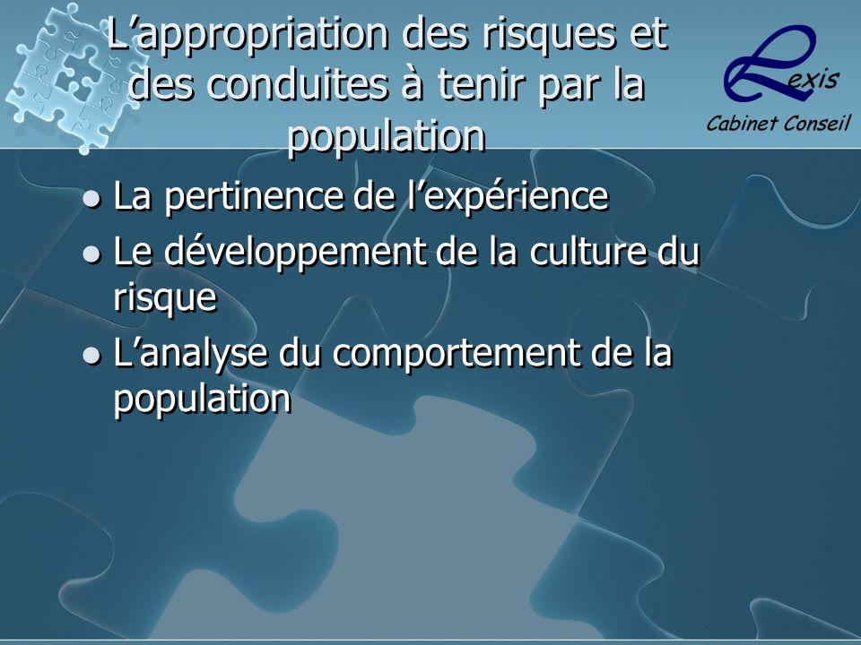 L'appropriation des risques et des conduites à tenir par la population La pertinence de l'expérience Le développement de la culture du risque L'analys