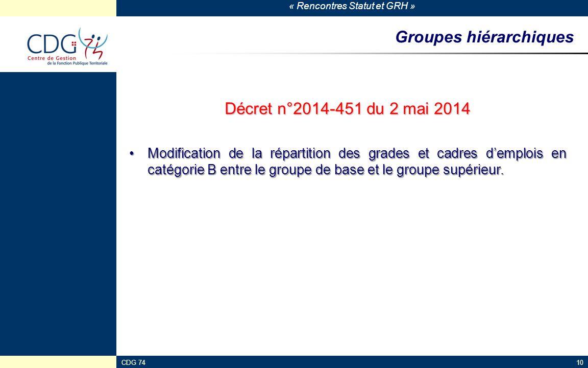 « Rencontres Statut et GRH » CDG 7410 Groupes hiérarchiques Décret n°2014-451 du 2 mai 2014 Modification de la répartition des grades et cadres d'empl