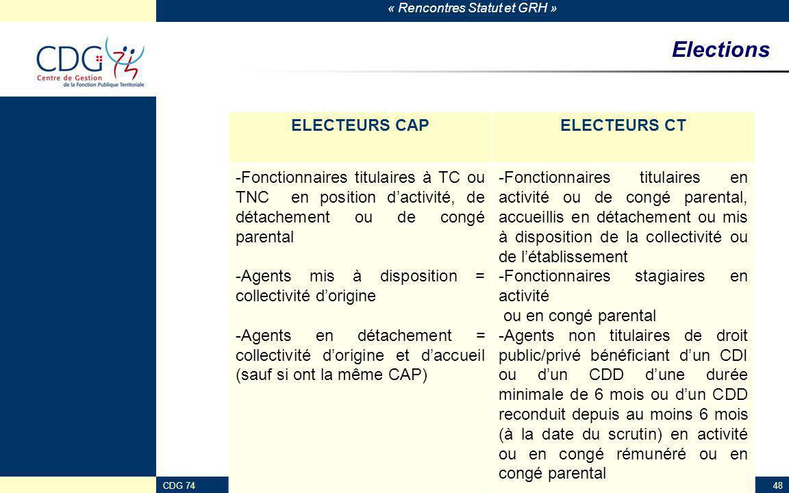 « Rencontres Statut et GRH » CDG 7448 Elections ELECTEURS CAPELECTEURS CT -Fonctionnaires titulaires à TC ou TNC en position d'activité, de détachemen