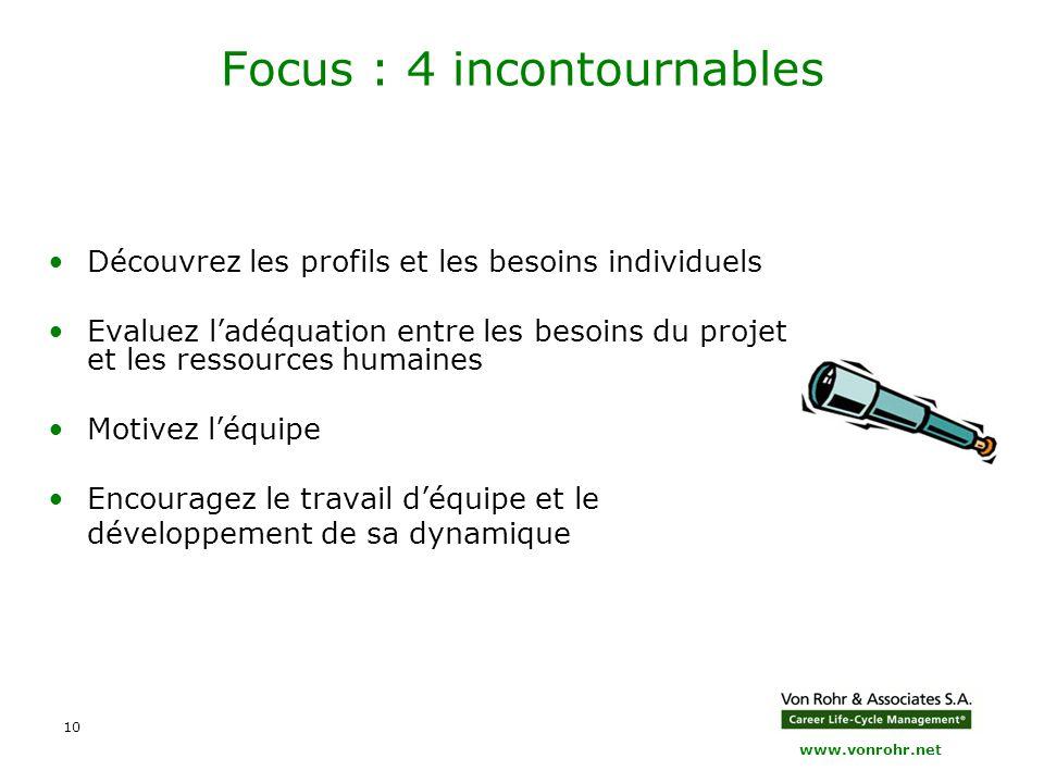 www.vonrohr.net 10 Focus : 4 incontournables Découvrez les profils et les besoins individuels Evaluez l'adéquation entre les besoins du projet et les