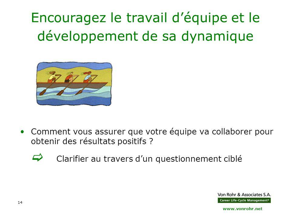 www.vonrohr.net 14 Encouragez le travail d'équipe et le développement de sa dynamique Comment vous assurer que votre équipe va collaborer pour obtenir