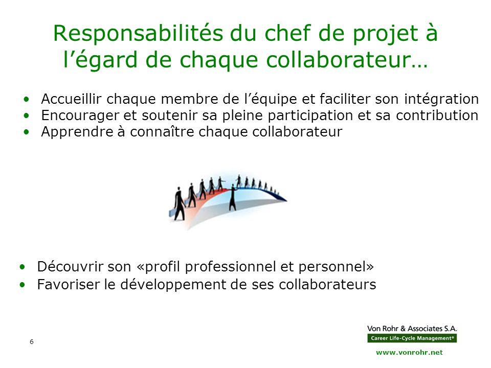 www.vonrohr.net 7 … et responsabilités du chef de projet à l'égard de l'équipe Mettre en place et être le garant du cadre d'organisation et de fonctionnement de l'équipe Clarifier les rôles et les valeurs Favoriser le développement d'un « esprit d'équipe» et de synergies positives