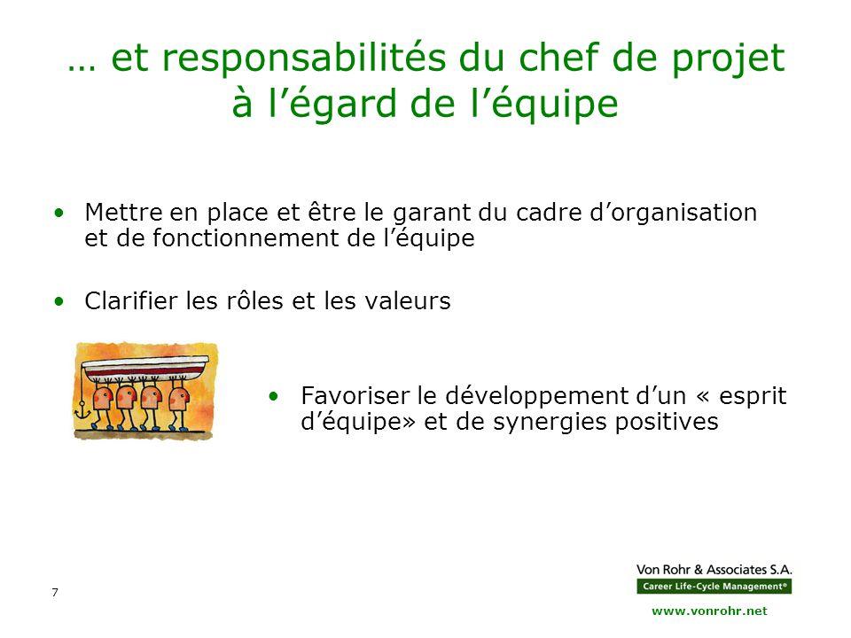 www.vonrohr.net 7 … et responsabilités du chef de projet à l'égard de l'équipe Mettre en place et être le garant du cadre d'organisation et de fonctio