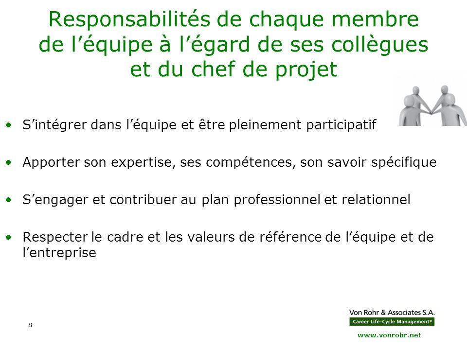 www.vonrohr.net 8 Responsabilités de chaque membre de l'équipe à l'égard de ses collègues et du chef de projet S'intégrer dans l'équipe et être pleine
