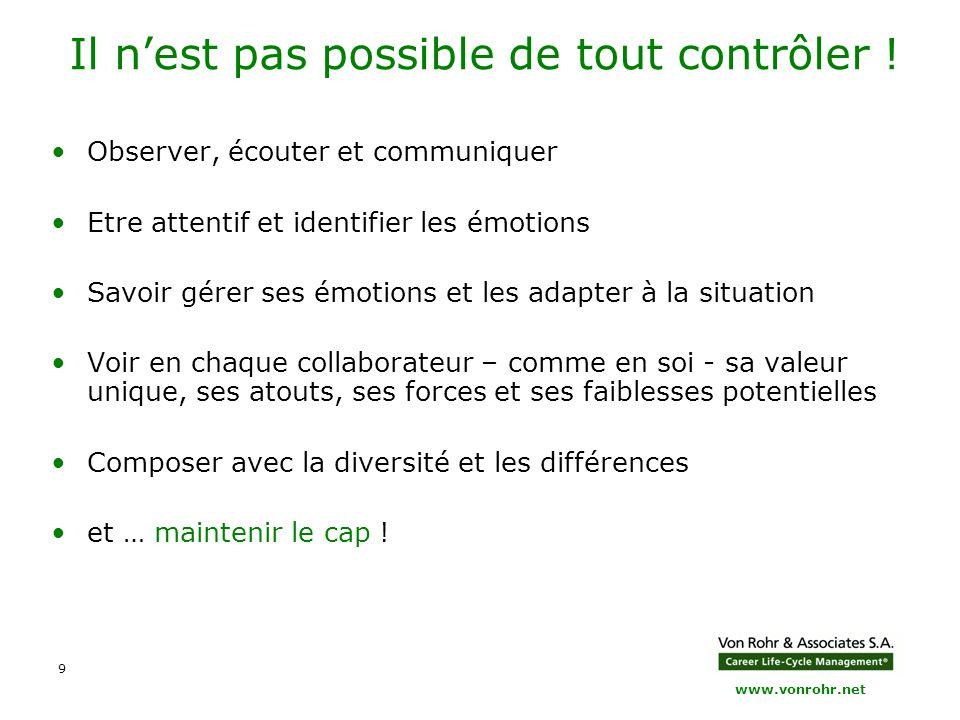 www.vonrohr.net 10 Focus : 4 incontournables Découvrez les profils et les besoins individuels Evaluez l'adéquation entre les besoins du projet et les ressources humaines Motivez l'équipe Encouragez le travail d'équipe et le développement de sa dynamique