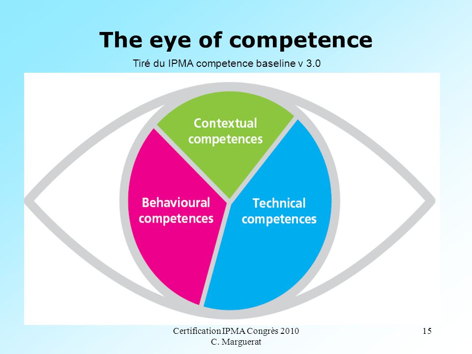 Certification IPMA Congrès 2010 C. Marguerat 15 The eye of competence Tiré du IPMA competence baseline v 3.0