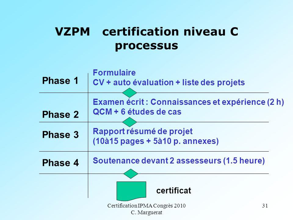 Certification IPMA Congrès 2010 C. Marguerat 31 VZPM certification niveau C processus Phase 1 Phase 2 Phase 3 Phase 4 Formulaire CV + auto évaluation