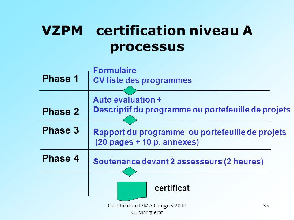 Certification IPMA Congrès 2010 C. Marguerat 35 VZPM certification niveau A processus Phase 1 Phase 2 Phase 3 Phase 4 Formulaire CV liste des programm