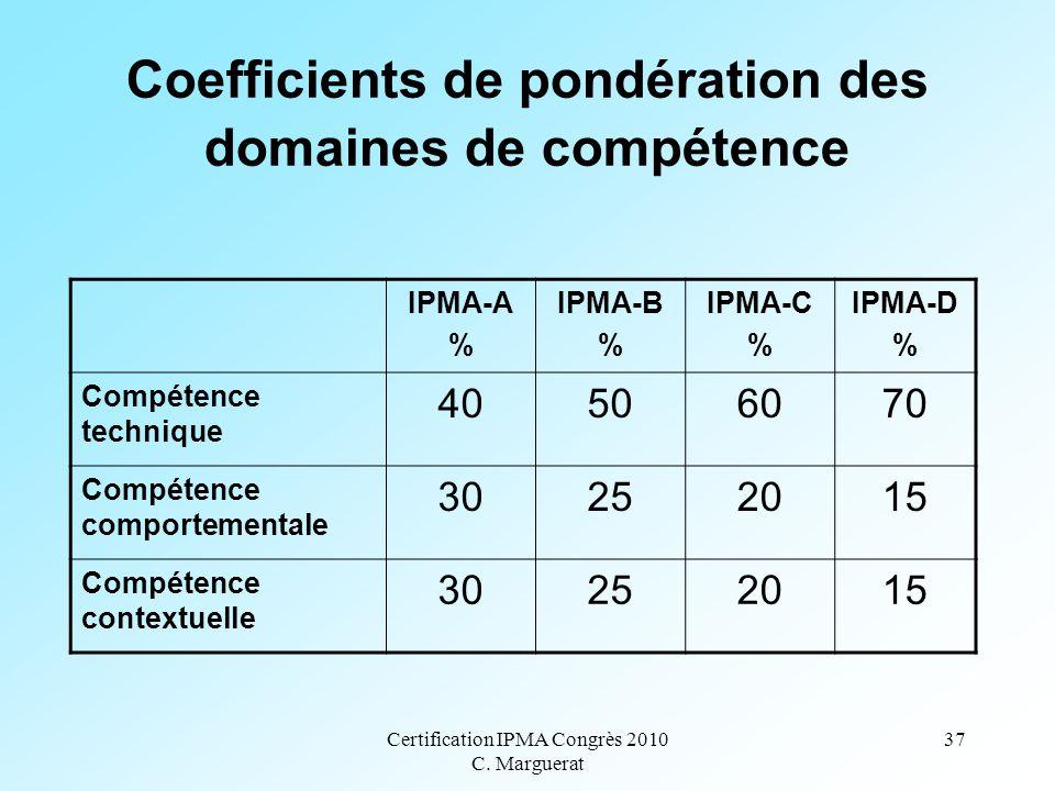 Certification IPMA Congrès 2010 C. Marguerat 37 Coefficients de pondération des domaines de compétence IPMA-A % IPMA-B % IPMA-C % IPMA-D % Compétence
