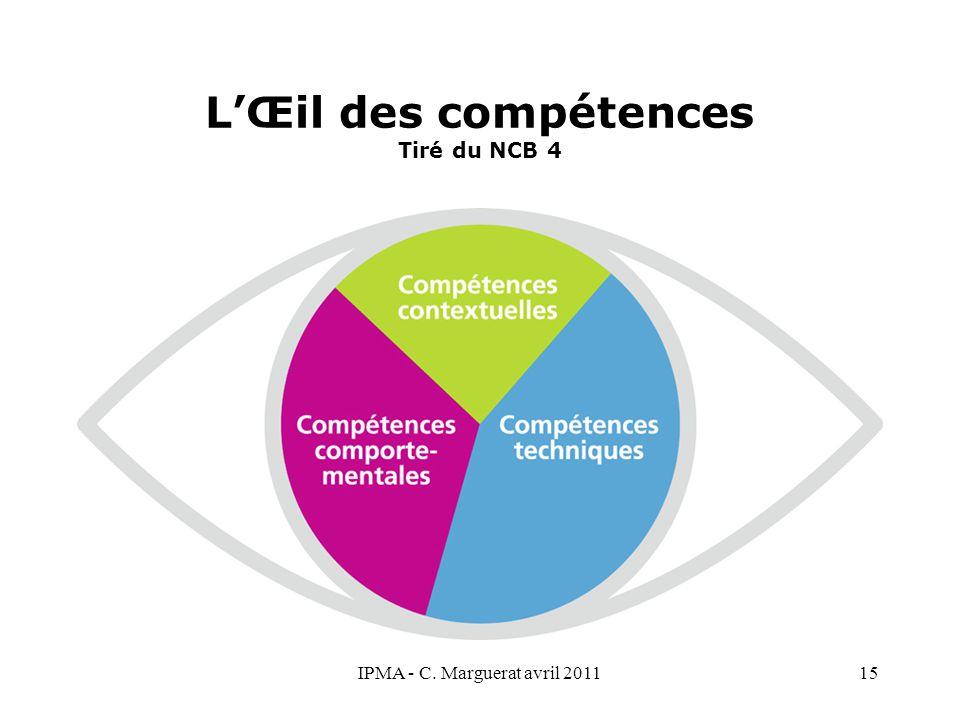 L'Œil des compétences Tiré du NCB 4 IPMA - C. Marguerat avril 201115