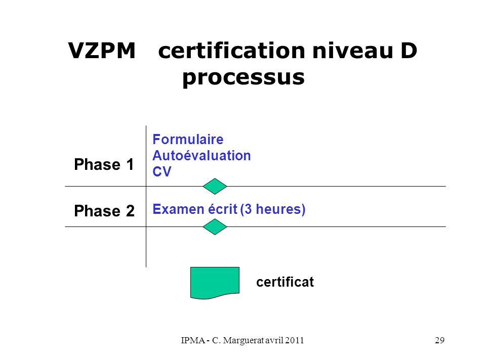 IPMA - C. Marguerat avril 201129 VZPM certification niveau D processus Phase 1 Phase 2 Formulaire Autoévaluation CV Examen écrit (3 heures) certificat