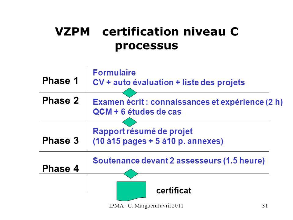 IPMA - C. Marguerat avril 201131 VZPM certification niveau C processus Phase 1 Phase 2 Phase 3 Phase 4 Formulaire CV + auto évaluation + liste des pro