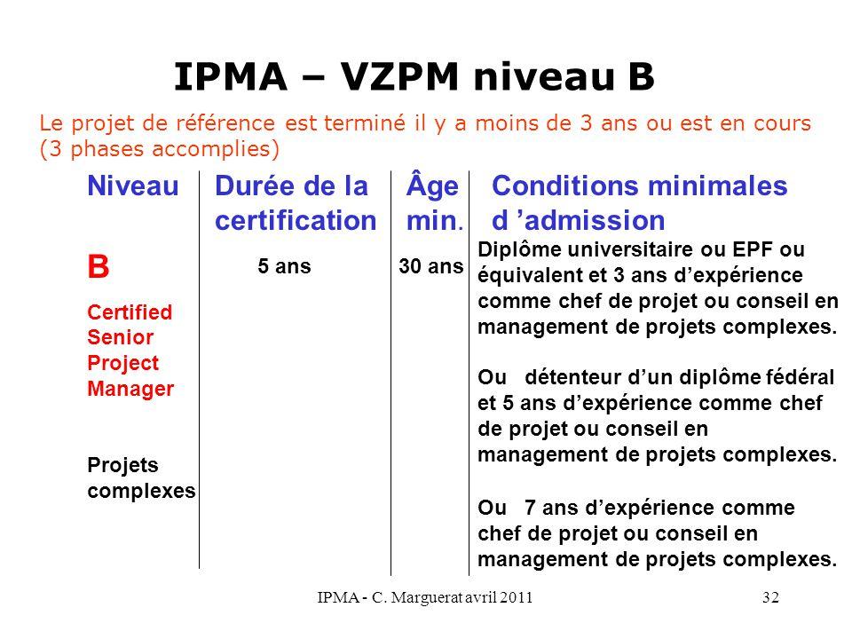 IPMA - C. Marguerat avril 201132 IPMA – VZPM niveau B B Certified Senior Project Manager Projets complexes 5 ans 30 ans Diplôme universitaire ou EPF o