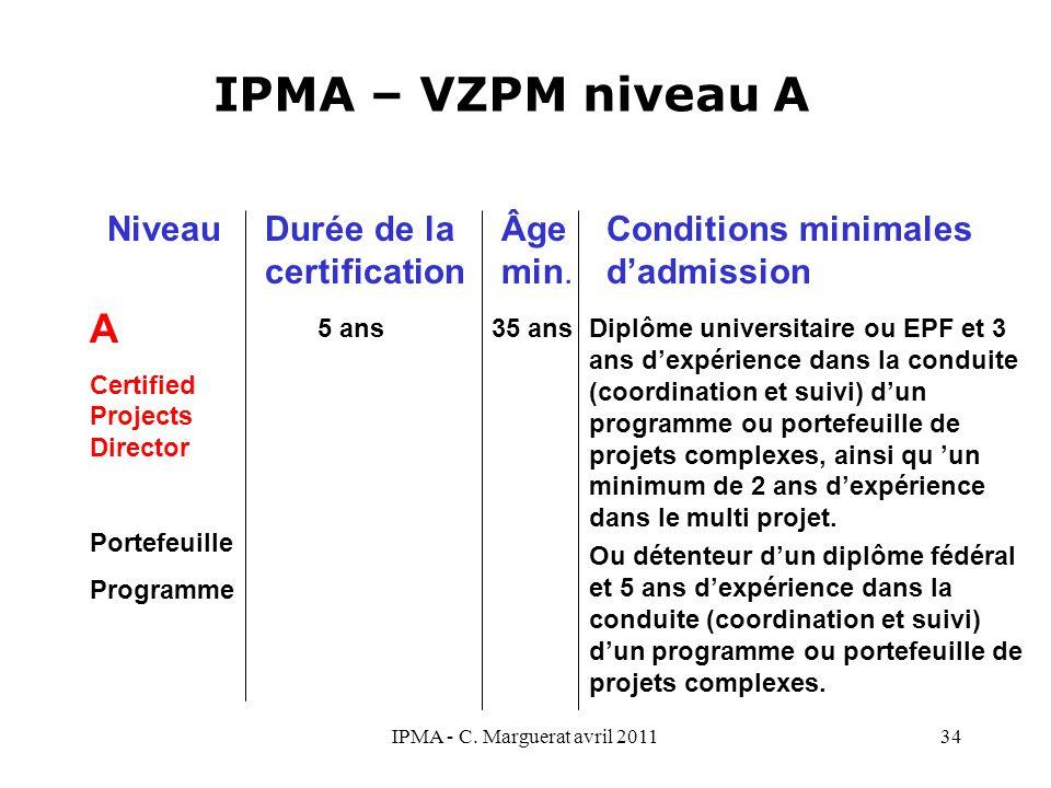 IPMA - C. Marguerat avril 201134 IPMA – VZPM niveau A A Certified Projects Director Portefeuille Programme 5 ans 35 ans Diplôme universitaire ou EPF e