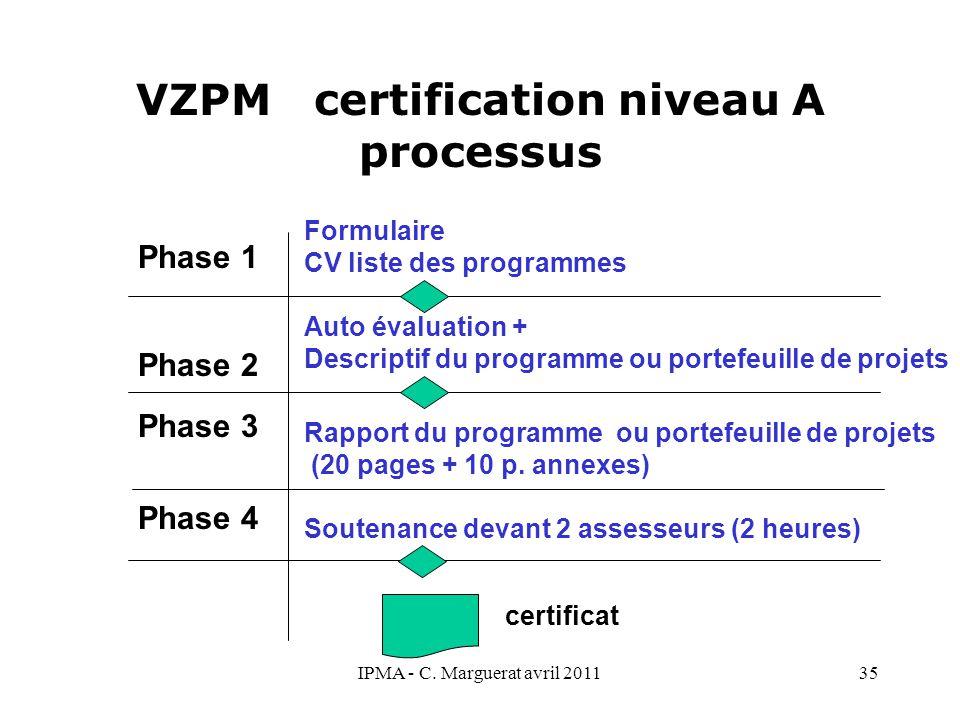 IPMA - C. Marguerat avril 201135 VZPM certification niveau A processus Phase 1 Phase 2 Phase 3 Phase 4 Formulaire CV liste des programmes Auto évaluat