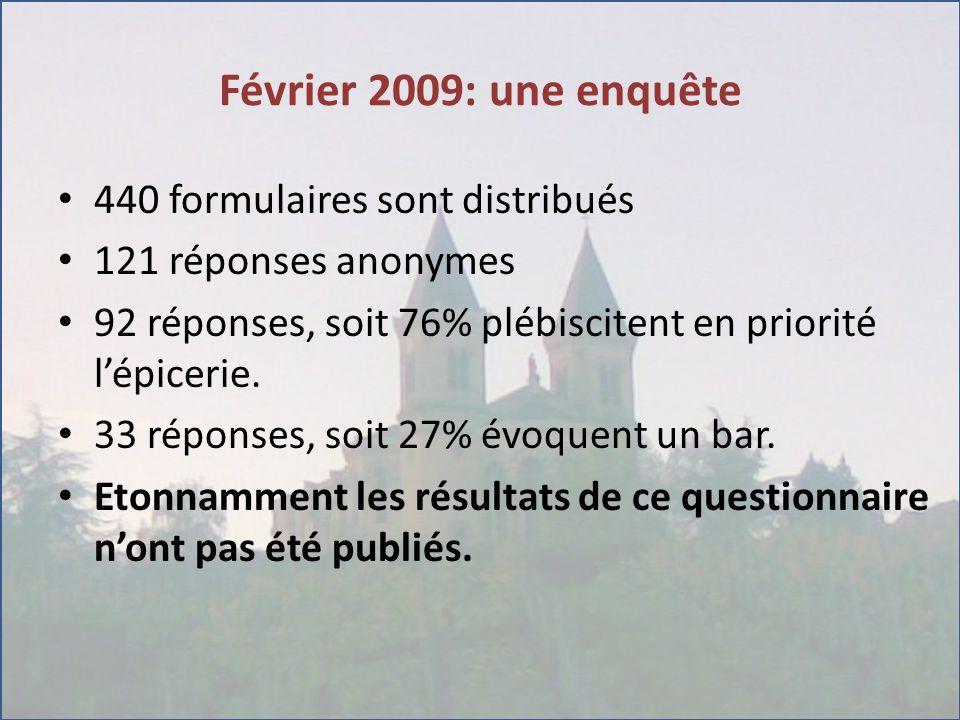 Février 2009: une enquête 440 formulaires sont distribués 121 réponses anonymes 92 réponses, soit 76% plébiscitent en priorité l'épicerie.