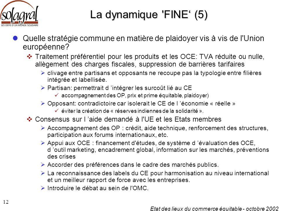 Etat des lieux du commerce équitable - octobre 2002 12 La dynamique FINE' (5) Quelle stratégie commune en matière de plaidoyer vis à vis de l Union européenne.