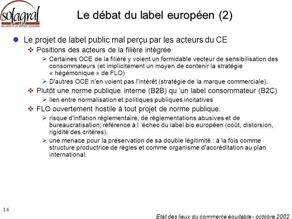 Etat des lieux du commerce équitable - octobre 2002 14 Le débat du label européen (2) Le projet de label public mal perçu par les acteurs du CE  Positions des acteurs de la filière intégrée  Certaines OCE de la filière y voient un formidable vecteur de sensibilisation des consommateurs (et implicitement un moyen de contenir la stratégie « hégémonique » de FLO)  D autres OCE n en voient pas l intérêt (stratégie de la marque commerciale).