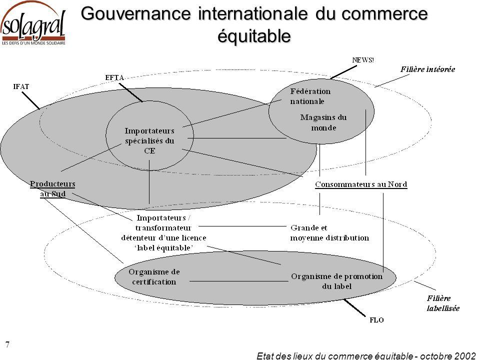 Etat des lieux du commerce équitable - octobre 2002 7 Gouvernance internationale du commerce équitable