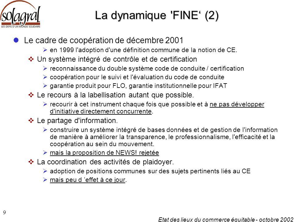 Etat des lieux du commerce équitable - octobre 2002 9 La dynamique FINE' (2) Le cadre de coopération de décembre 2001  en 1999 l adoption d une définition commune de la notion de CE.