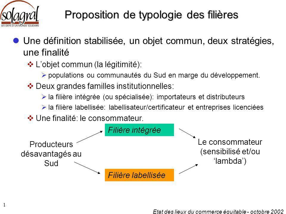 Etat des lieux du commerce équitable - octobre 2002 1 Proposition de typologie des filières Une définition stabilisée, un objet commun, deux stratégie