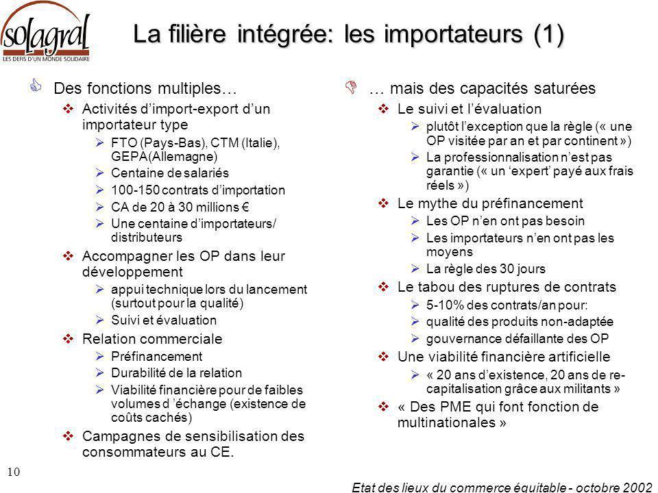 Etat des lieux du commerce équitable - octobre 2002 10 La filière intégrée: les importateurs (1)  … mais des capacités saturées  Le suivi et l'évalu