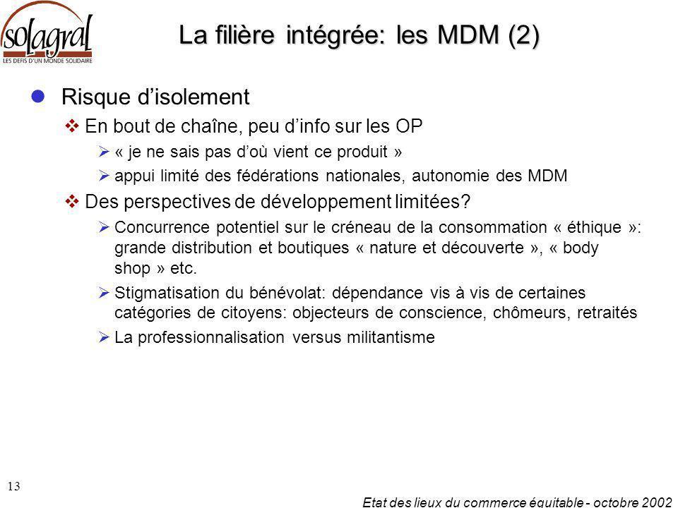 Etat des lieux du commerce équitable - octobre 2002 13 La filière intégrée: les MDM (2) Risque d'isolement  En bout de chaîne, peu d'info sur les OP