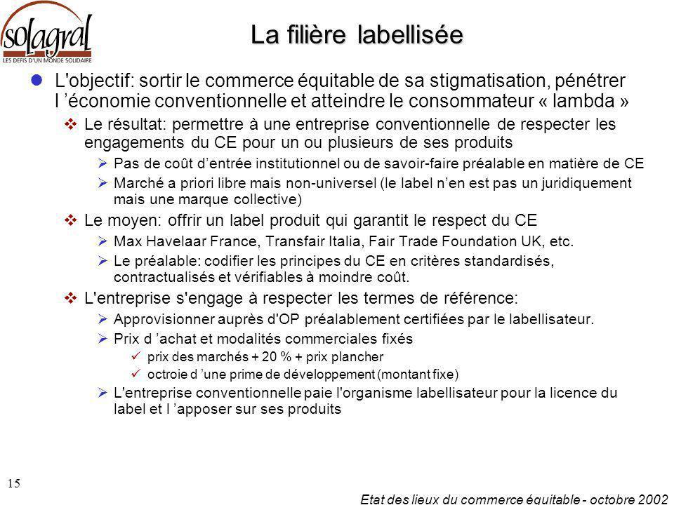 Etat des lieux du commerce équitable - octobre 2002 15 La filière labellisée L'objectif: sortir le commerce équitable de sa stigmatisation, pénétrer l