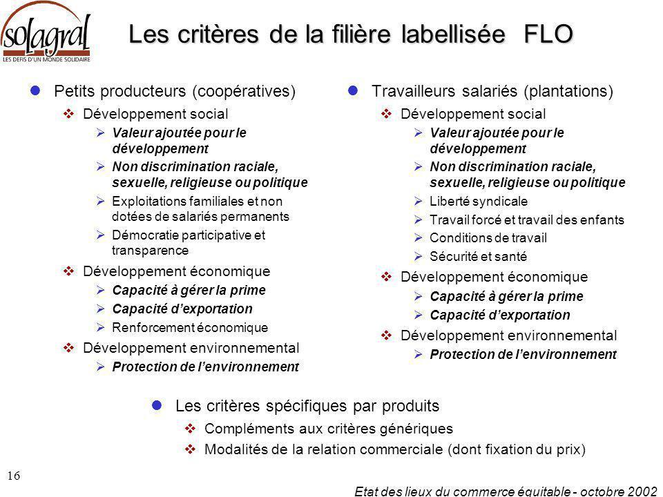 Etat des lieux du commerce équitable - octobre 2002 16 Les critères de la filière labellisée FLO Petits producteurs (coopératives)  Développement soc