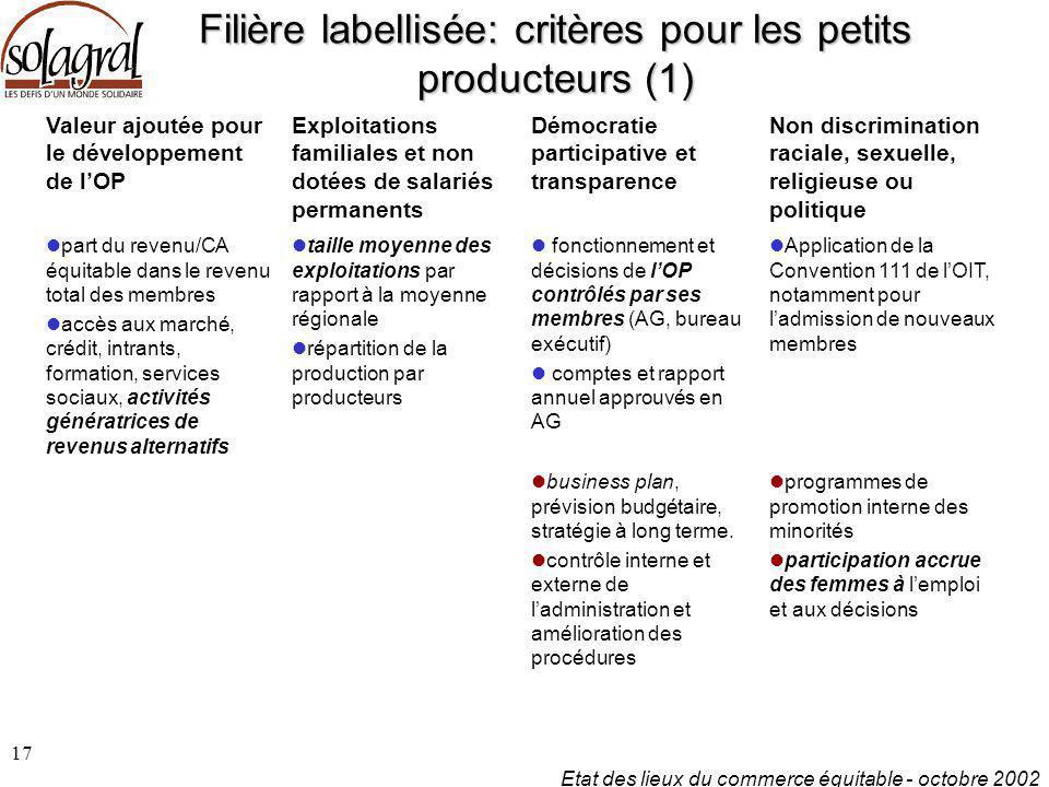 Etat des lieux du commerce équitable - octobre 2002 17 Filière labellisée: critères pour les petits producteurs (1) Valeur ajoutée pour le développeme