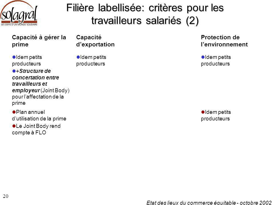 Etat des lieux du commerce équitable - octobre 2002 20 Filière labellisée: critères pour les travailleurs salariés (2) Capacité à gérer la prime Capac