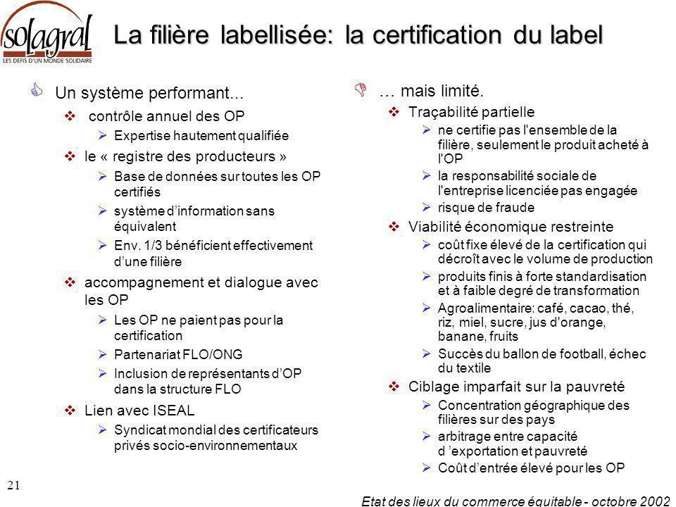 Etat des lieux du commerce équitable - octobre 2002 21 La filière labellisée: la certification du label  … mais limité.  Traçabilité partielle  ne
