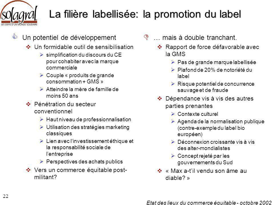 Etat des lieux du commerce équitable - octobre 2002 22 La filière labellisée: la promotion du label  … mais à double tranchant.  Rapport de force dé