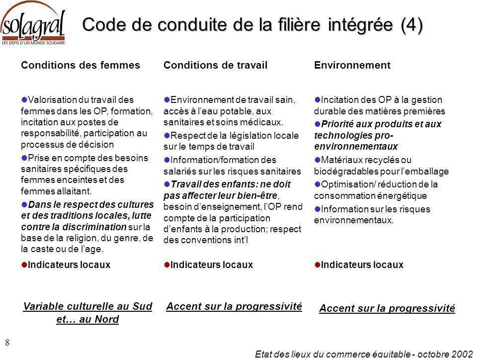 Etat des lieux du commerce équitable - octobre 2002 8 Code de conduite de la filière intégrée (4) Conditions des femmesConditions de travailEnvironnem